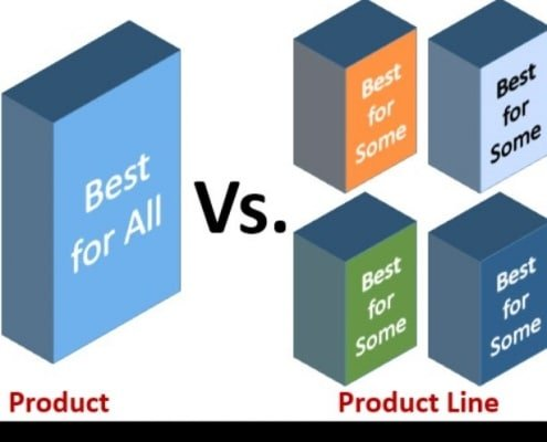 Product vs Product Line