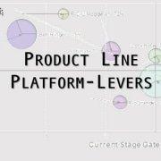 Product Line Platform-Lever
